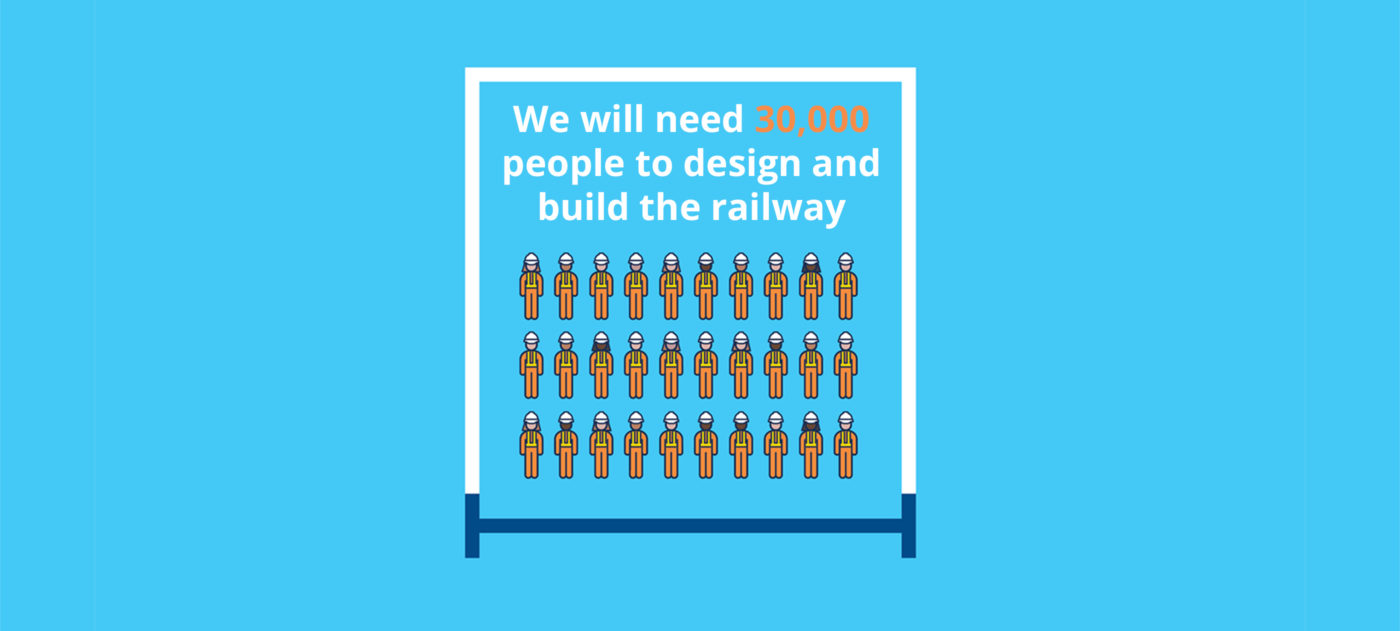 Infographic indicating lots of people will be required to help deliver HS2
