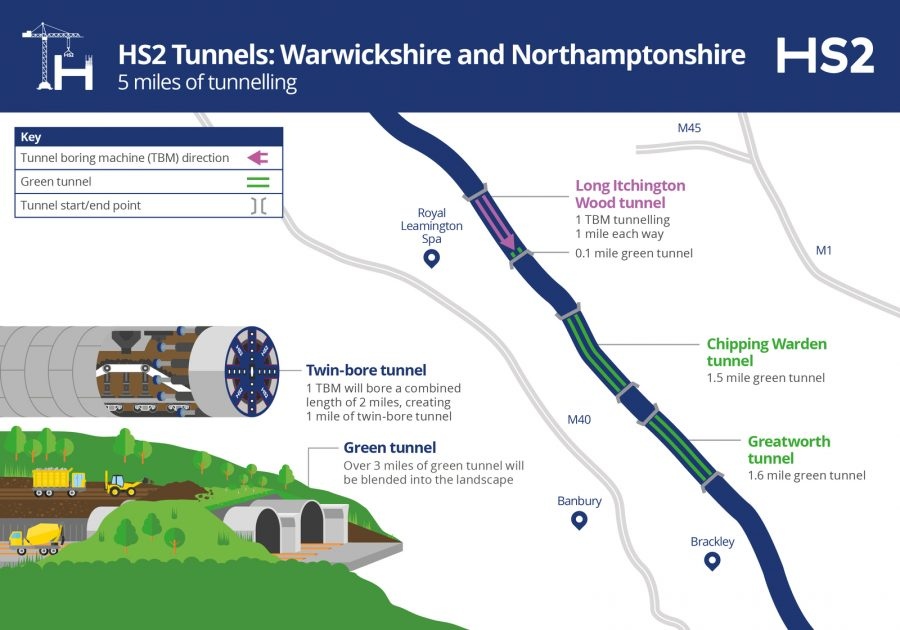 aA infographic displaying the route of HS2 in the area and the indicative position of the tunnels