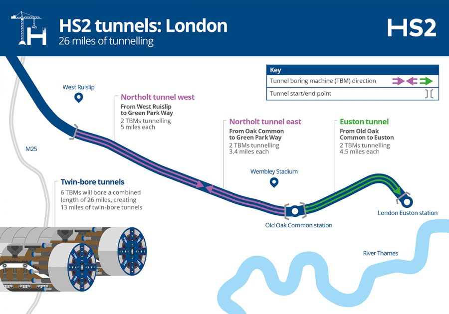 An annotated map showing the HS2 line or route under West London and the extent of the tunnels.