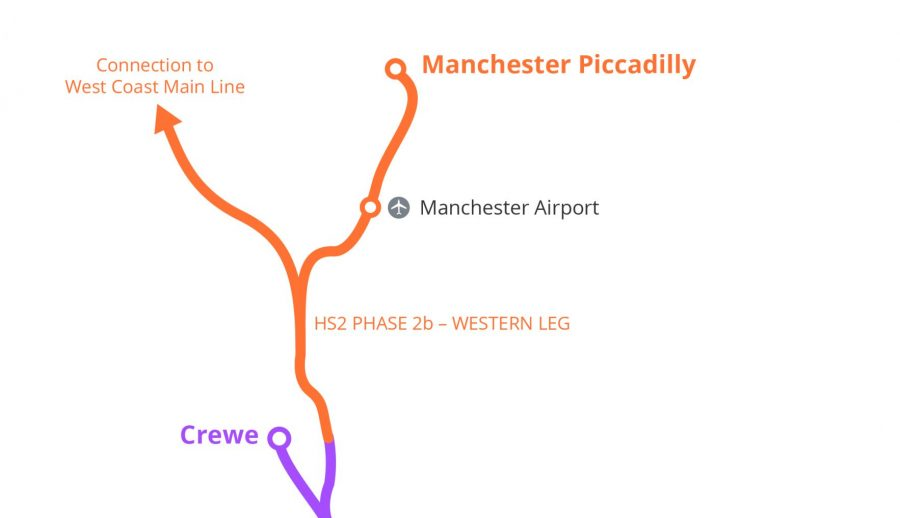 Simple map shows the Western Leg of Phase 2b from Crewe to Manchester.